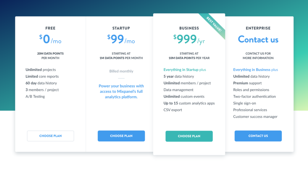 VWO Pricing Page - My Tech Reviews