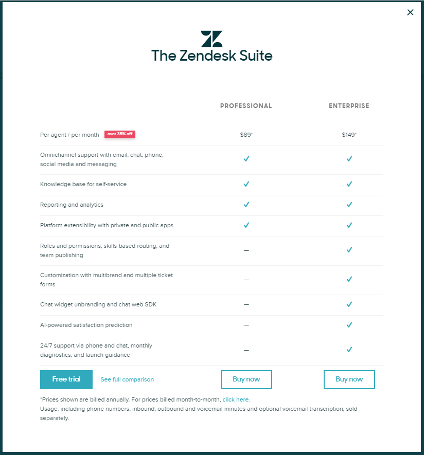 Zendesk Suite Pricing Page - My tech Reviews